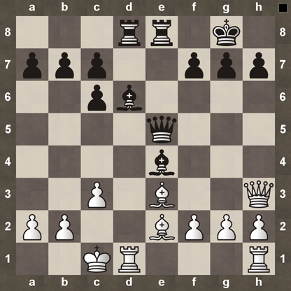 Chess homework help