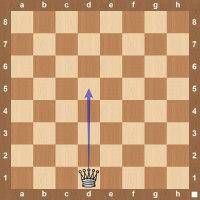 queen move notation